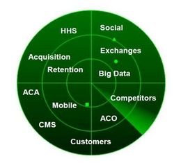 image for healthcare marketing trends 2013